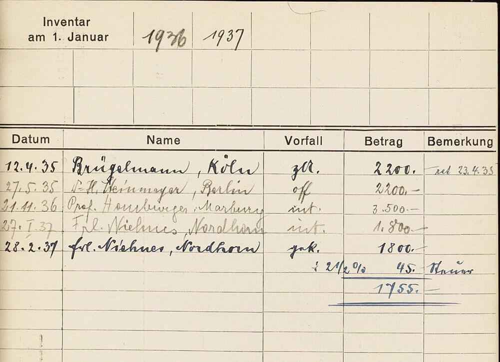 """Abb. 6: Karteikarte zum Elfenbeinrelief """"Maria mit zwei Engeln"""", Rückseite, ZI München/Photothek, Archiv Julius Böhler, Karteisystem München, M_35-0005 (Ausschnitt)"""